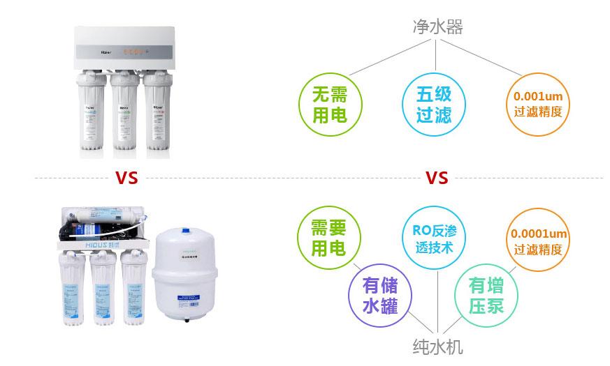 净水机和纯水机的区别